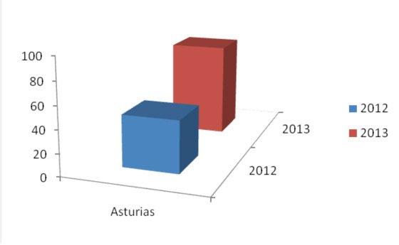 asturias-humedades